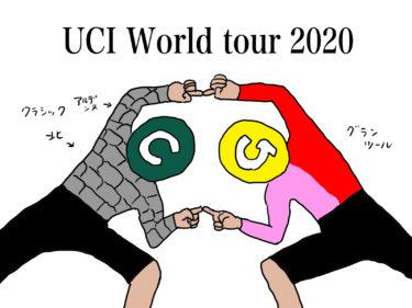 Roadrace2020,UCI2020